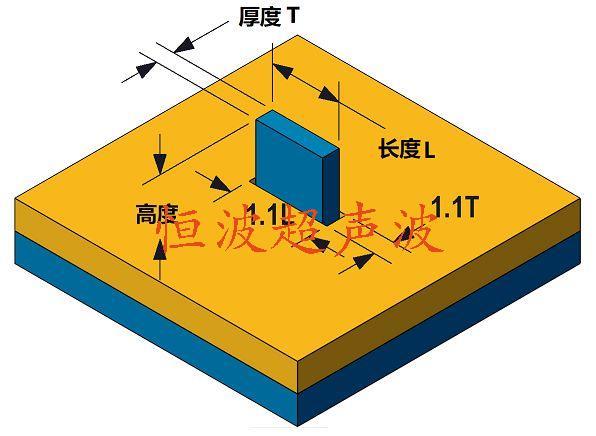 方形鉚接點設計.jpg