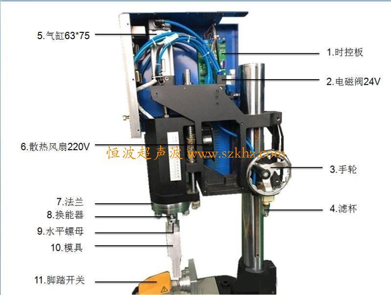 超聲波焊接機結構圖