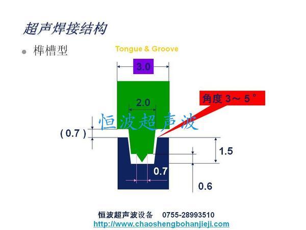 水密氣密型超聲波焊接線的設計參考
