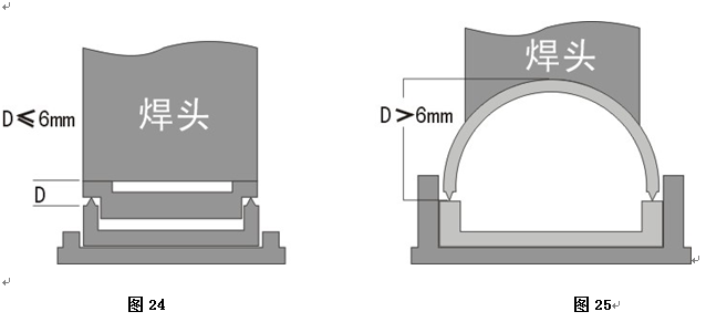 超聲波產品結構設計
