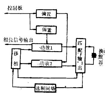 超声波焊接机原理——超声波发生器原理方框图