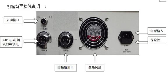 自動追頻電箱輸出端口標示