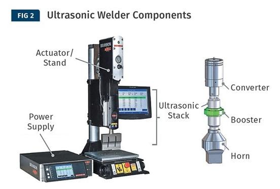 超聲波焊接機原理