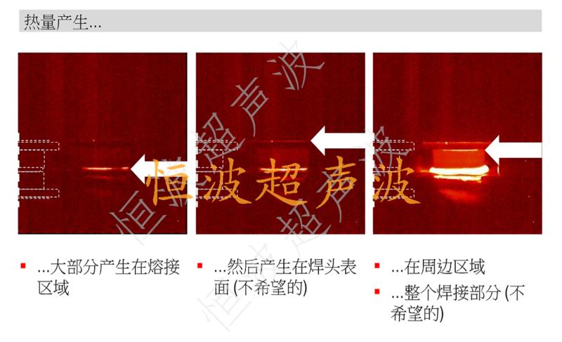 焊接產生熱量過程.png