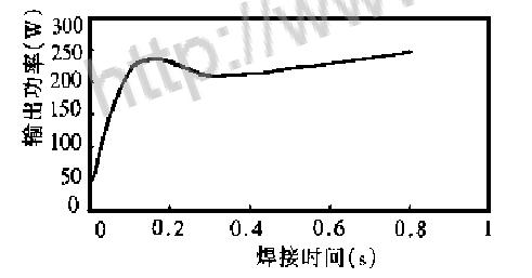 圖1  焊接過程中聲學系統輸出功率變化曲線
