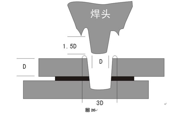 超聲波點焊焊頭結構設計