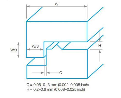 PPS塑料超聲波焊接線設計