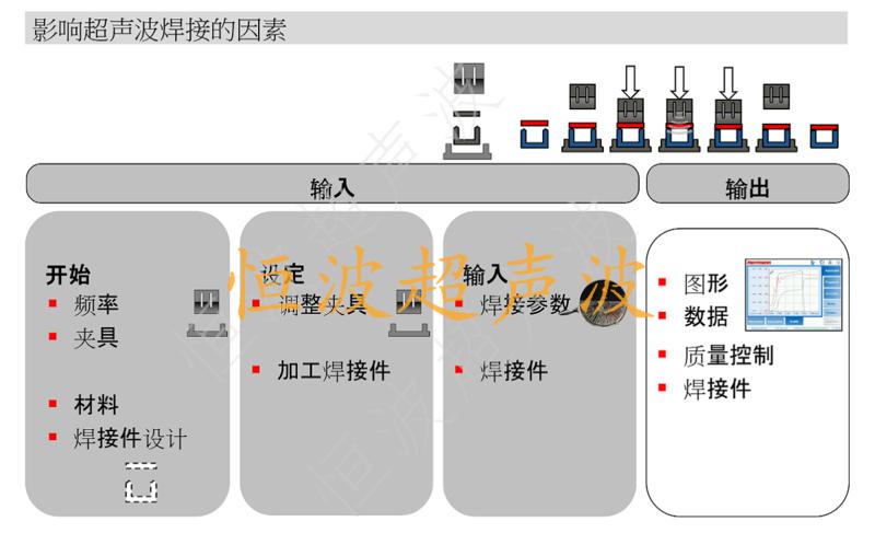 影響超聲波焊接的因素.png
