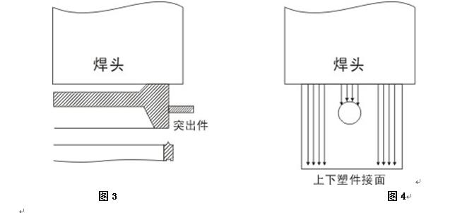 超聲波結構設計