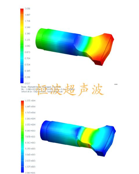 超聲波模具有限元模擬
