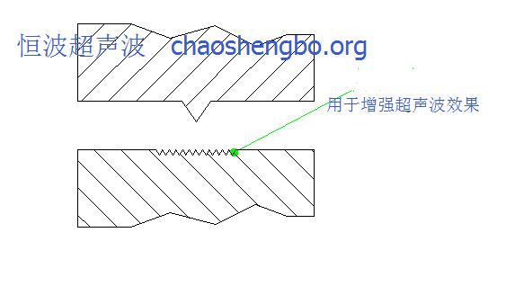 增加超聲焊接強度的超聲波線設計