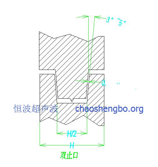 雙止口凸凹槽式結構設計