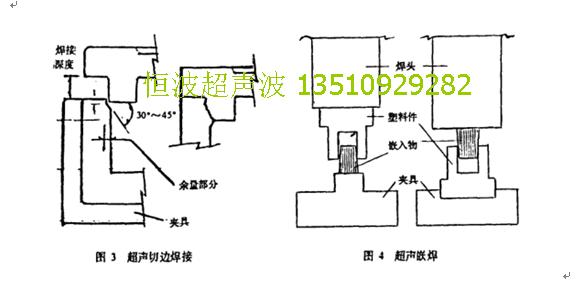 超聲波焊接工藝設計