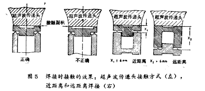 超声波远程焊接和超声波近程焊接