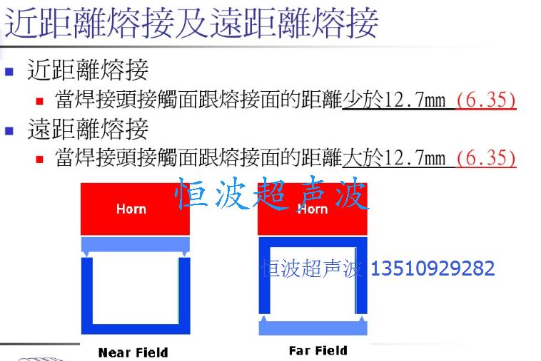 近場超聲波焊接和遠場超聲波焊接.png