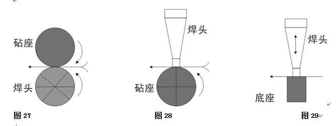 超聲波滾動焊接原理設計