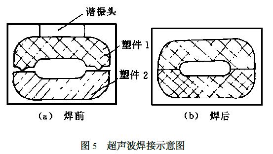 自動頻率跟蹤超聲波發生器的工作原理