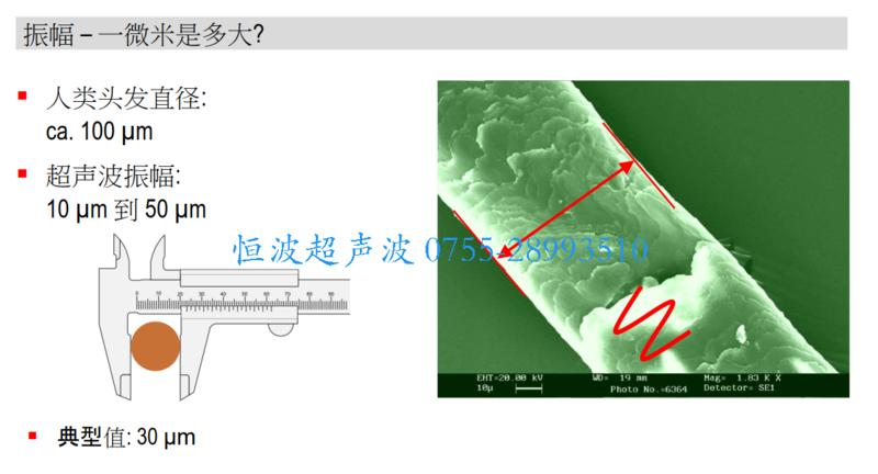 超聲波振幅微米.jpg
