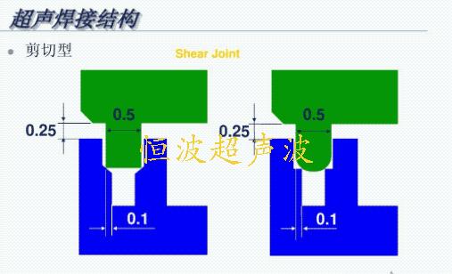 超聲波焊接線