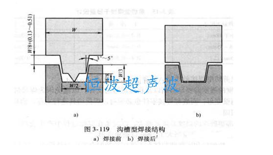 凸凹槽型超聲波熔接線的設計
