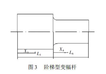 超聲波變幅桿結構圖