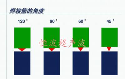几种超声波焊接线角度的设计