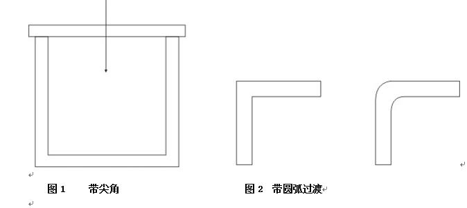 塑膠制品的結構設計