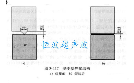 最基本的超声波线结构