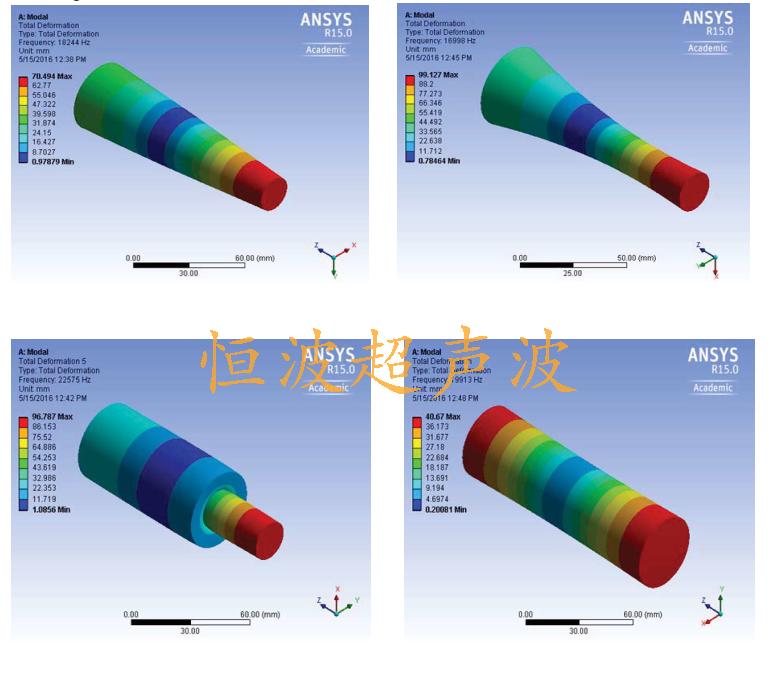 超聲波焊頭設計