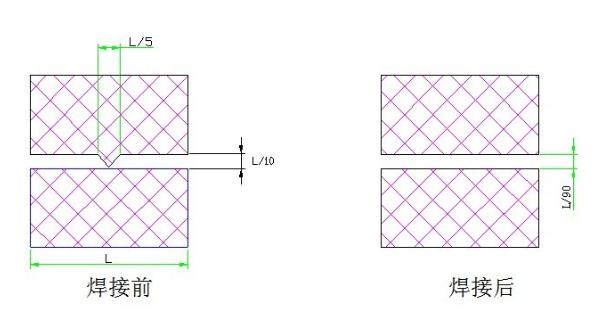超聲波焊接線設計