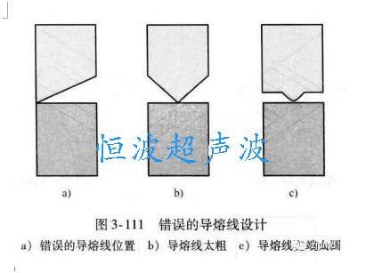 几种错误的超声波导熔线设计