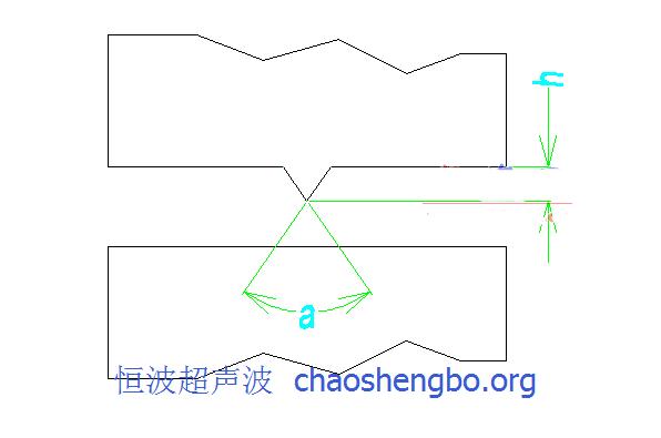 超聲波結合面結構設計
