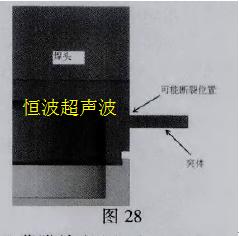 超声焊接时容易断裂的部位