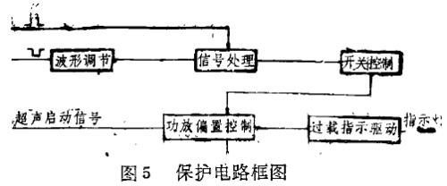 超声波焊接机工作原理——超声波保护线路原理