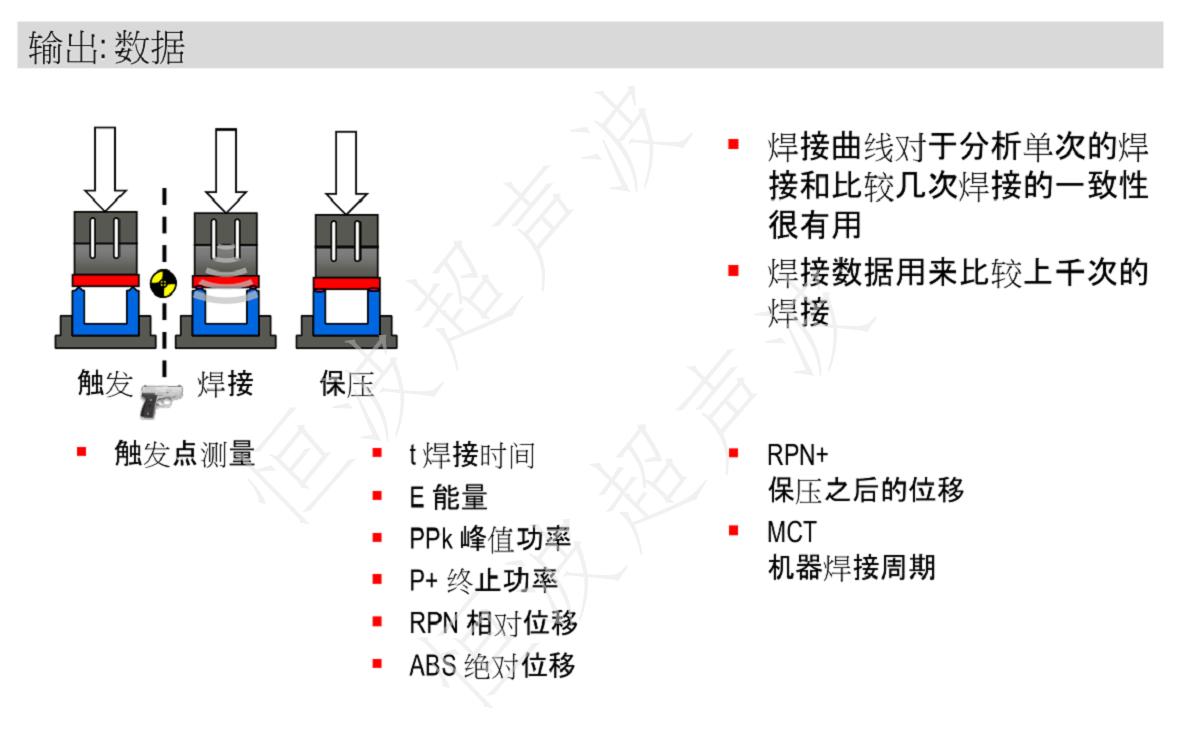 焊接輸出數據.png