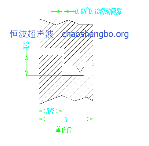 止口設計結構及尺寸