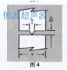 6o。夾角導能筋的對接接頭