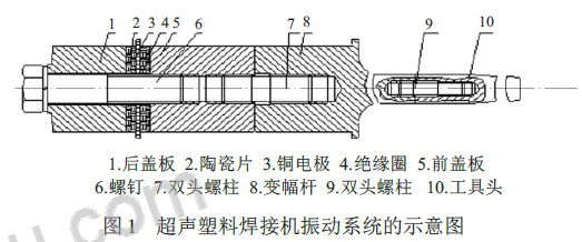 超聲波焊接換能器結構示意圖