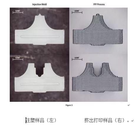 注塑產品和3D打印產品的結構對比