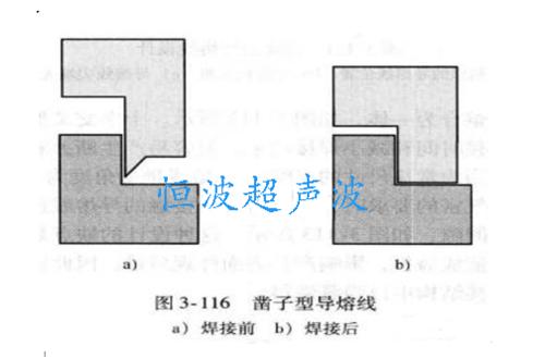 凿子型超声波线焊接前后对比
