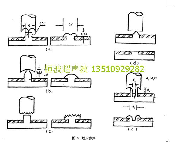 超聲波鉚焊工藝設計