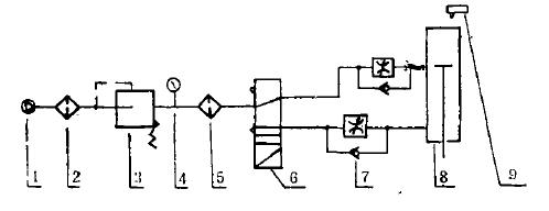超声波塑料焊接机气路原理示意图