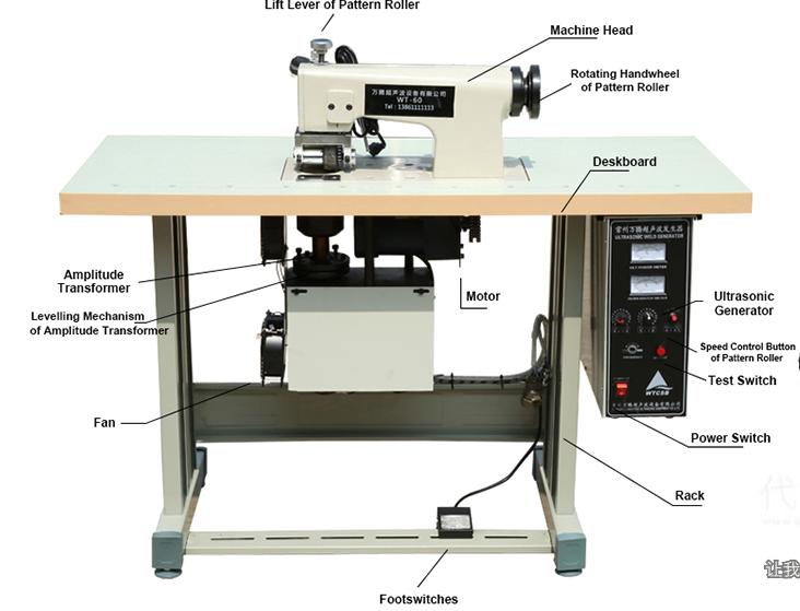 超聲波花邊機原理結構電路分析以及應用