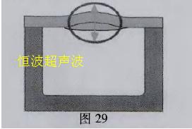 超声波焊接容易击穿这个位置