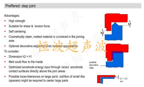 帶有美觀線的超聲波結構.png