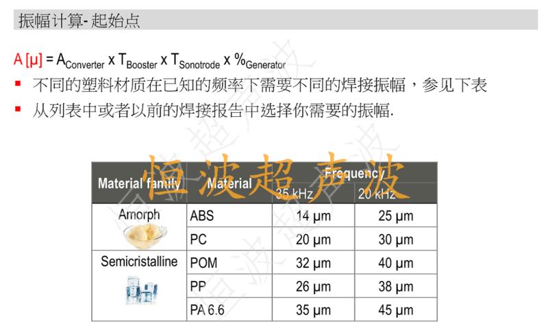不同塑料的焊接振幅估算.png
