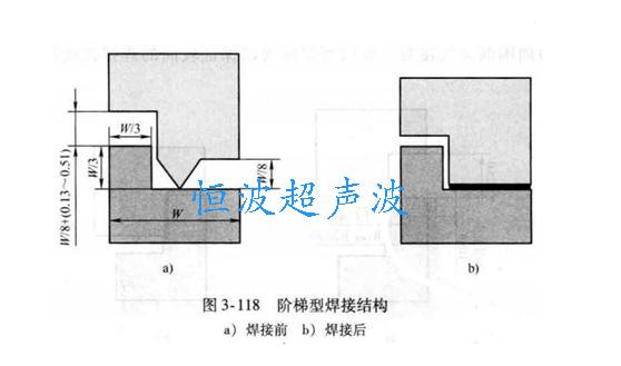 阶梯型超声波线焊接前后对比