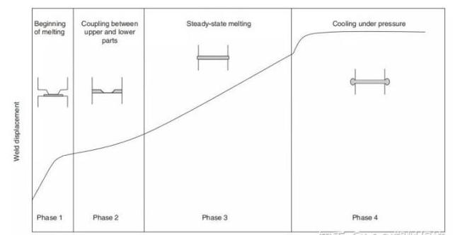 超声波塑焊机原理