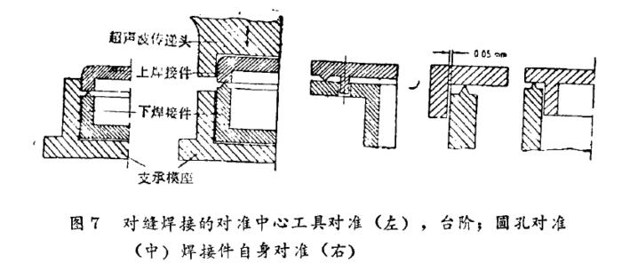 超声波熔接线设计