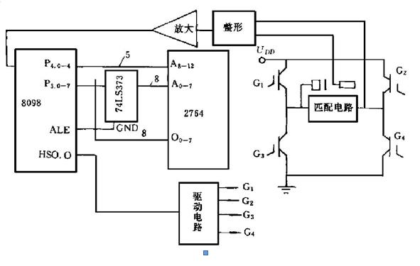 數字超聲波發生器電路結構示意圖